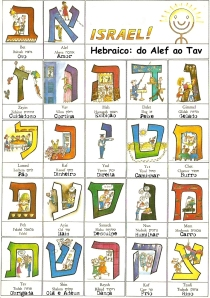 escrita hebraica